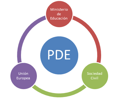 pde graphic